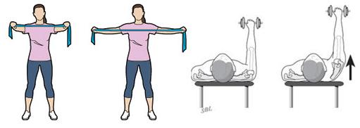 Dislocated Shoulder Rehab Exercises | EOUA Blog