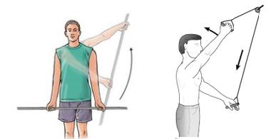 Shoulder Dislocation Exercise